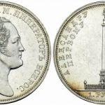 Памятные монеты России