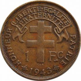 Монеты Мадагаскара